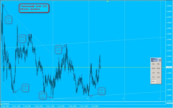 AUDNZD_Global.png
