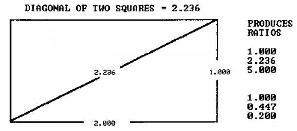 Diagonal_of_two_squares.png