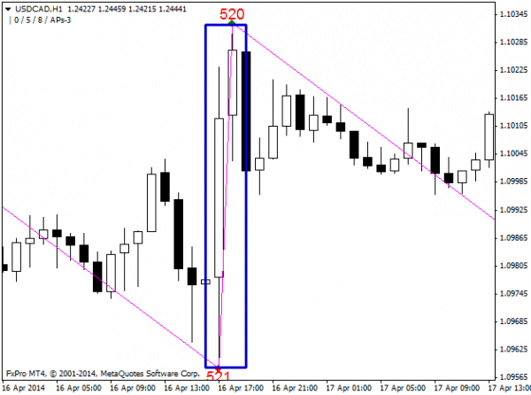 USDCADH1_0.png